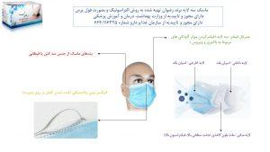 ماسک سه لایه پزشکی رضوان